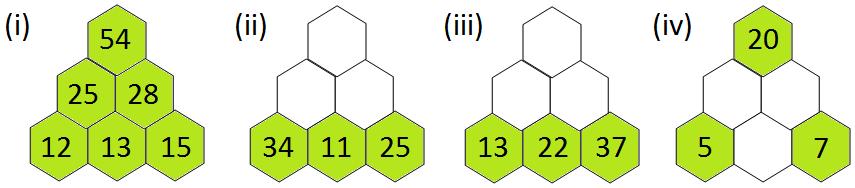 Pyramids Pattern