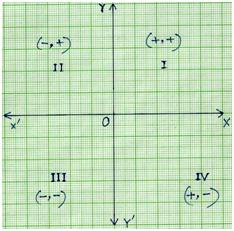All four Quadrants