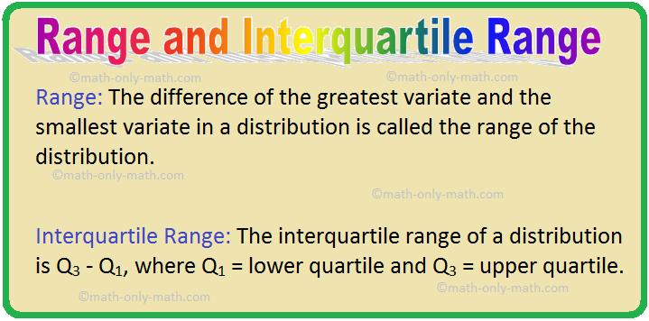 Range and Interquartile Range