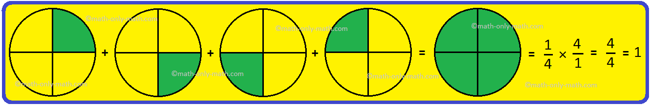 Reciprocal of Fraction