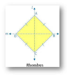 Rhombus Line Symmetry
