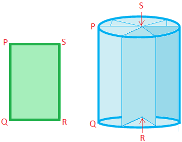 Right Circular Cylinder Revolution of a Rectangle