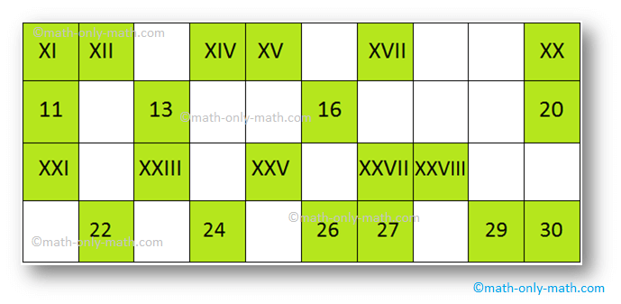 Roman Numbers Table