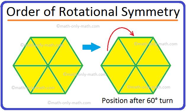 Rotational Symmetry Problems