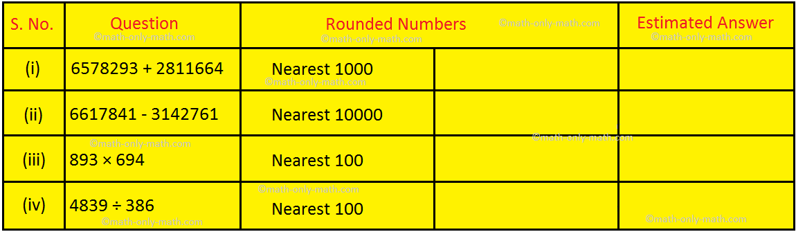 Round off the Given Numbers