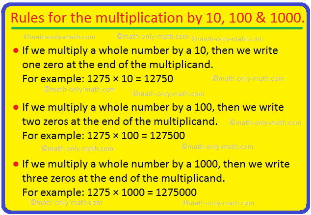 Rules for the Multiplication by 10, 100 and 1000.