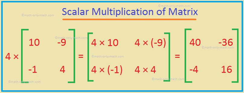 Scalar Multiplication of Matrix