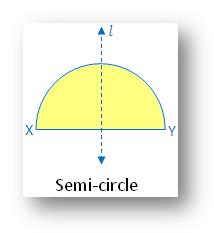 Semi-circle Line Symmetry
