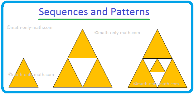 Sequences and Patterns