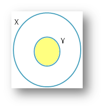 Worksheet On Union And Intersection Using Venn Diagram Operations