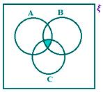 A ∩ B ∩ C
