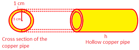Solved Examples on Hollow Cylinder