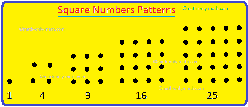 Square Numbers Patterns