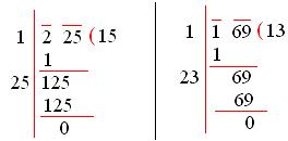 Square Root Of 225 Answer / In mathematics, a square root of a number x is a number y such that y2 = x;
