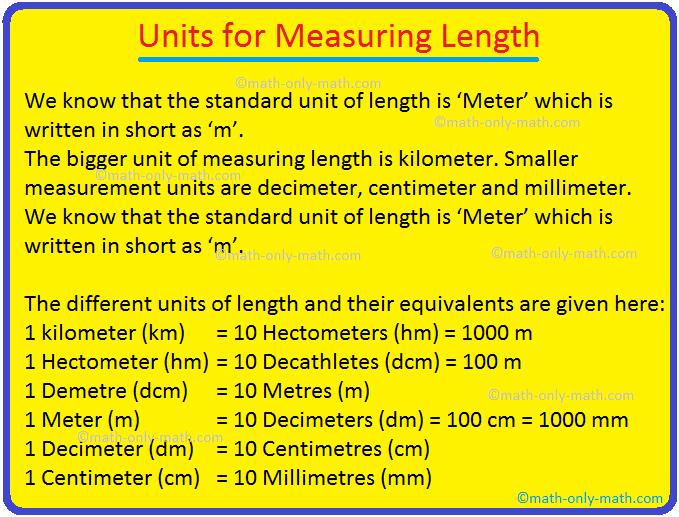Standard Units of Length