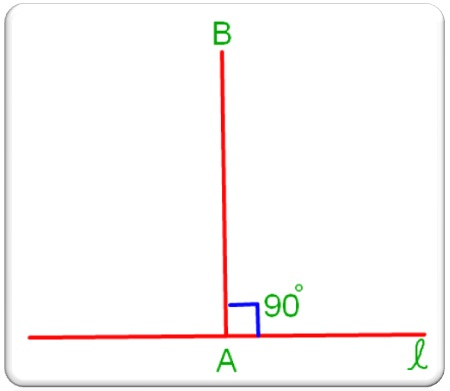 Construction of perpendicular lines by using a protractor is discussed ...