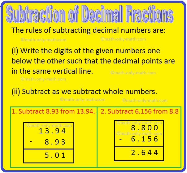 Subtraction of Decimal Fractions