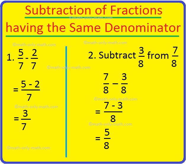 Subtraction of Fractions having the Same Denominator