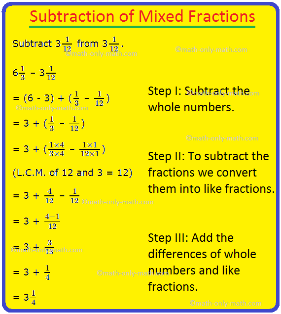 Subtraction of Mixed Fractions