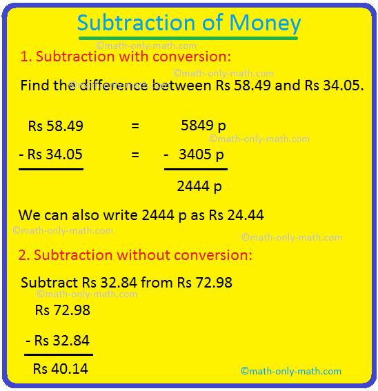 Subtraction of Money