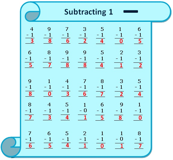 Worksheet on Subtracting 1 – Subtracting 1 Worksheet