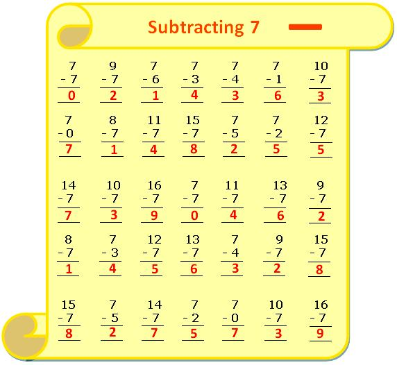 Worksheet on Subtracting 7 Questions Based on Subtraction – Grade 7 Maths Worksheets with Answers