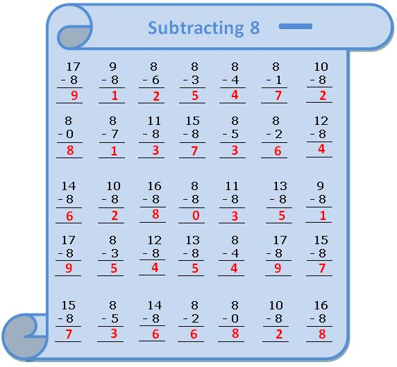 Worksheet on Subtracting 8, Questions Based on Subtraction ...