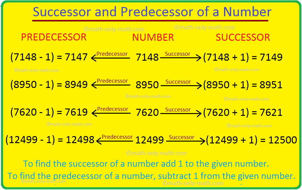 Successor and Predecessor of a Whole Number