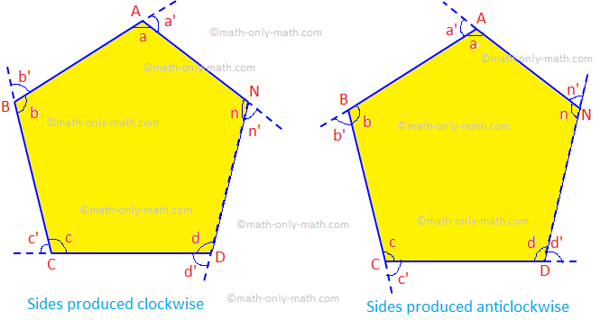 Sum of the Exterior Angles of an n-sided Polygon