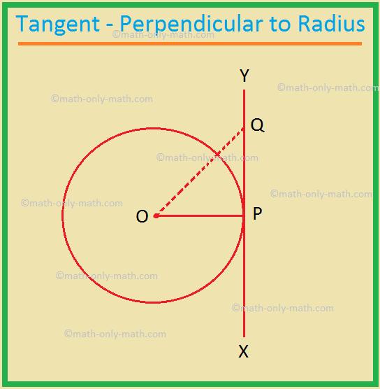Tangent - Perpendicular to Radius