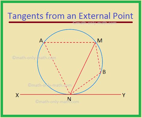 Tangents from an External Point