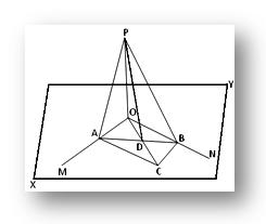 theorems on straight lines and plane