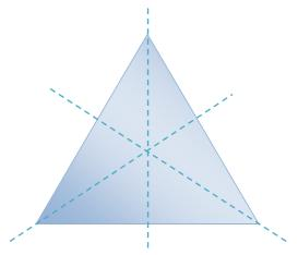 Three – Lines Symmetry