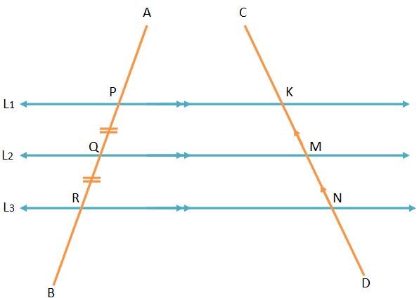 Transversal makes Equal Intercepts