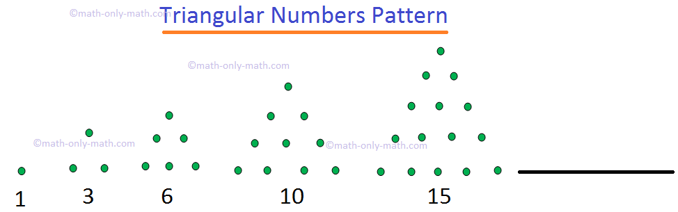 Triangular Numbers Pattern