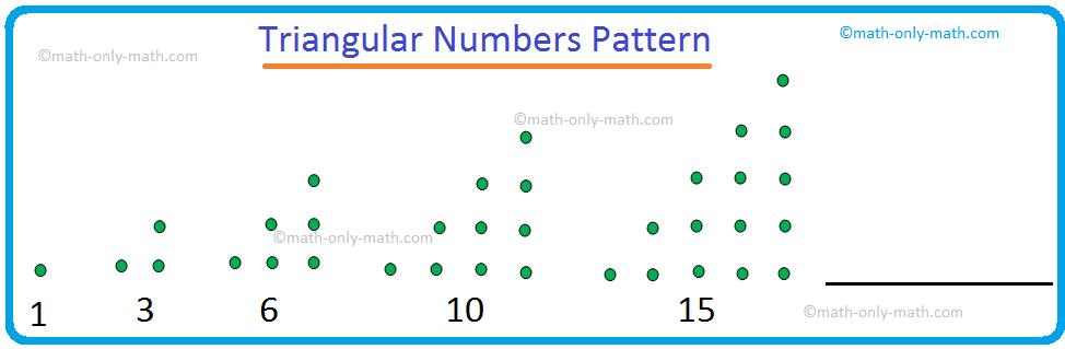 Triangular Numbers Patterns