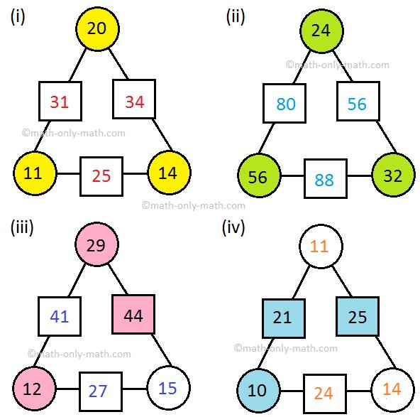 Triangular Puzzle Answer
