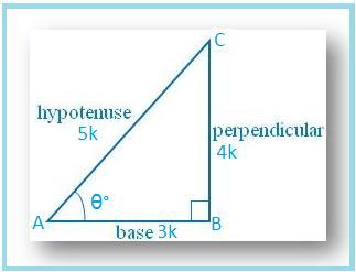 Trigonometric Problem