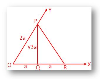 Trigonometrical Ratios of 60°