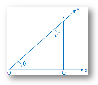 Trigonometrical Ratios of Complementary Angles