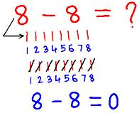 Two 1-Digit Numbers Subtraction