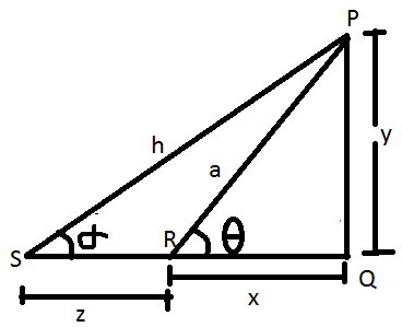 Two Angles of Elevation