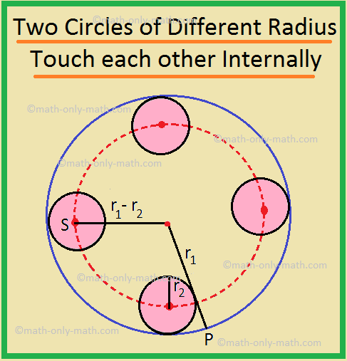 Two Circles of Different Radius Touch each other Internally