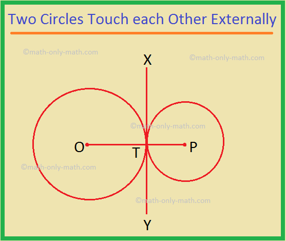 Two Circles Touch each Other Externally