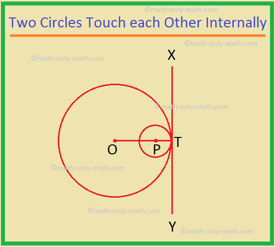 Two Circles Touch each Other Internally