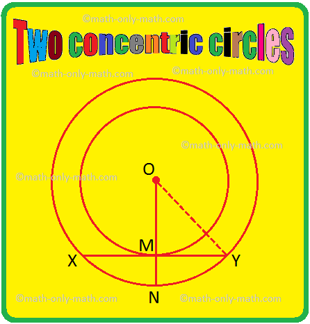 Two Concentric Circles