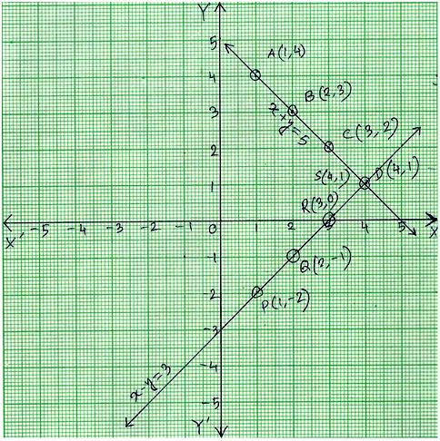 Two Lines Intersect at a Single Point