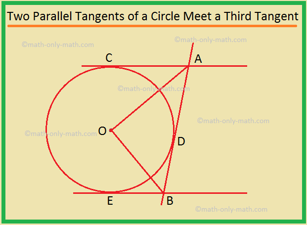 Two Parallel Tangents of a Circle Meet a Third Tangent