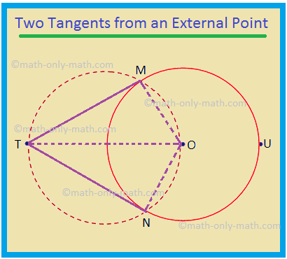 Two Tangents from an External Point