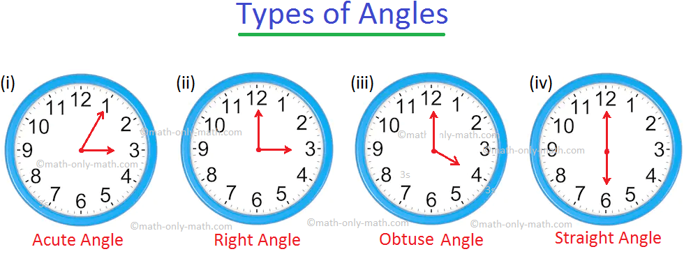 Types Of Angles Clock